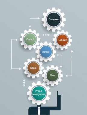 Project Management plan.Gears Infographics.Operation planning