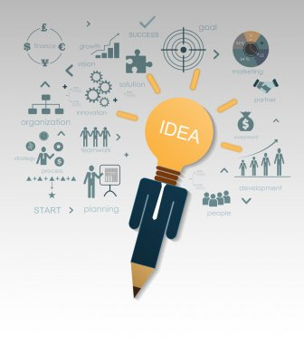 Illustration of businessman in pencil shape created planning business idea