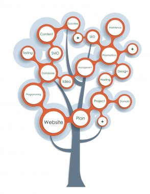 Website development tree. Abstract Growth tree concept