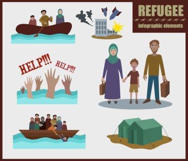 Refugee vector infographic elements. set of flat icons cartoon character design. . illustration. Fleeing war.