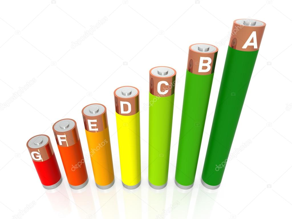 Energy Efficiency Batteries