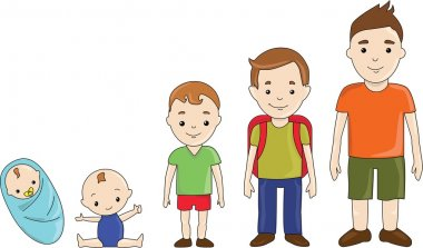 Boy generations at different ages: infancy, childhood, teen, adolescence.