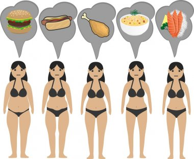 Five stages of weight loss of a young woman dreaming about different food clip art vector