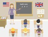 Vektorové ilustrace učitele výuky angličtiny v učebně
