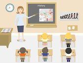 Vektorové ilustrace učitele výuky historie v učebně