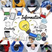 Obchodní a informační koncepce