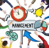 Lidé a čas Management pojmy