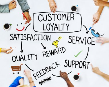 People and Customer Loyalty Concepts