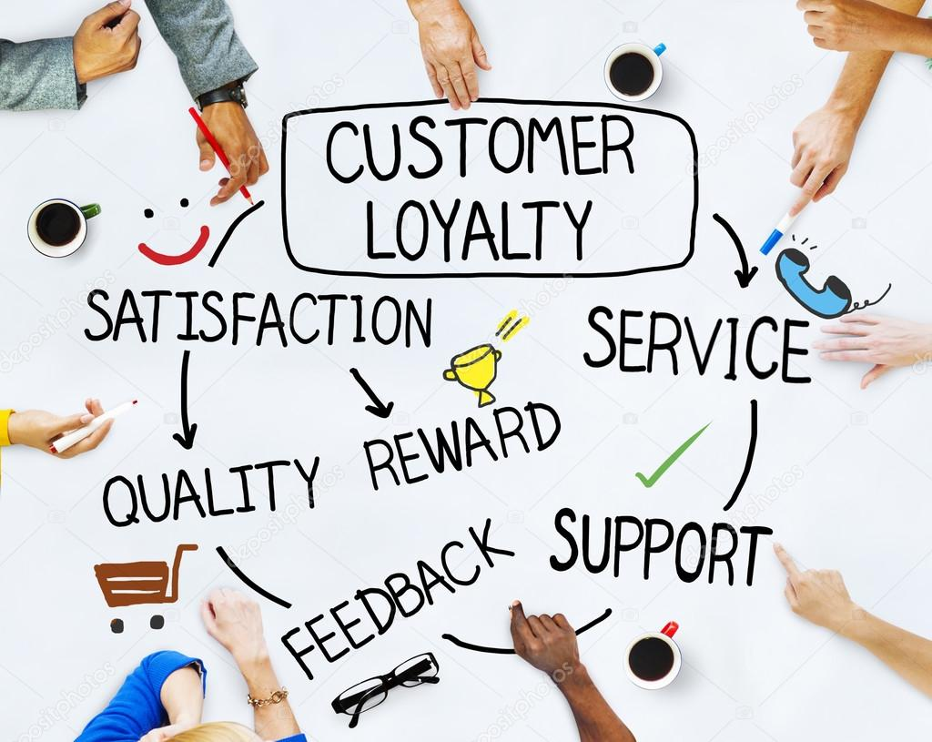 customer loyality Customer loyalty were developed---one calculative (cognitive) and one emotional (affective) managers who are cognizant of the underlying mechanism of loyalty formation in their customer base can make better strategic decisions.
