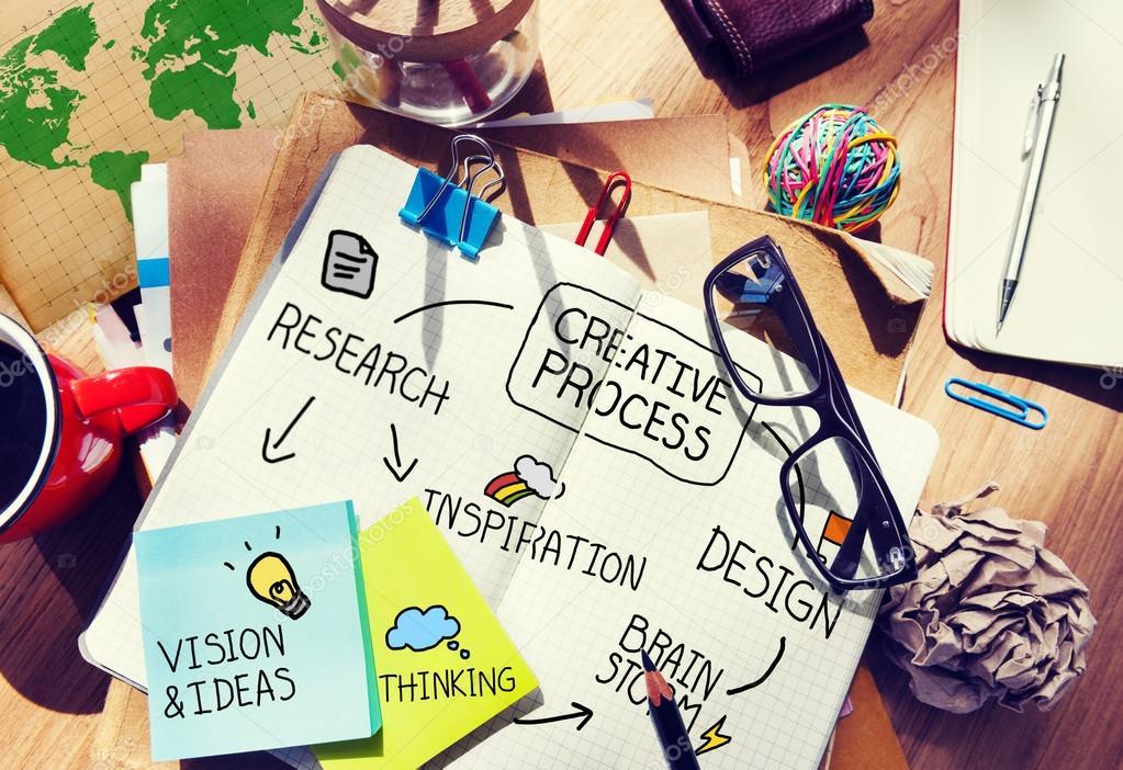 Creative Process Concept