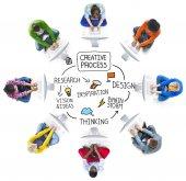 Tvůrčí proces koncept