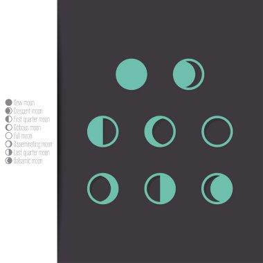 Astrological symbols (set)
