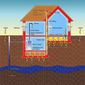 Photo The danger of radon gas in our homes