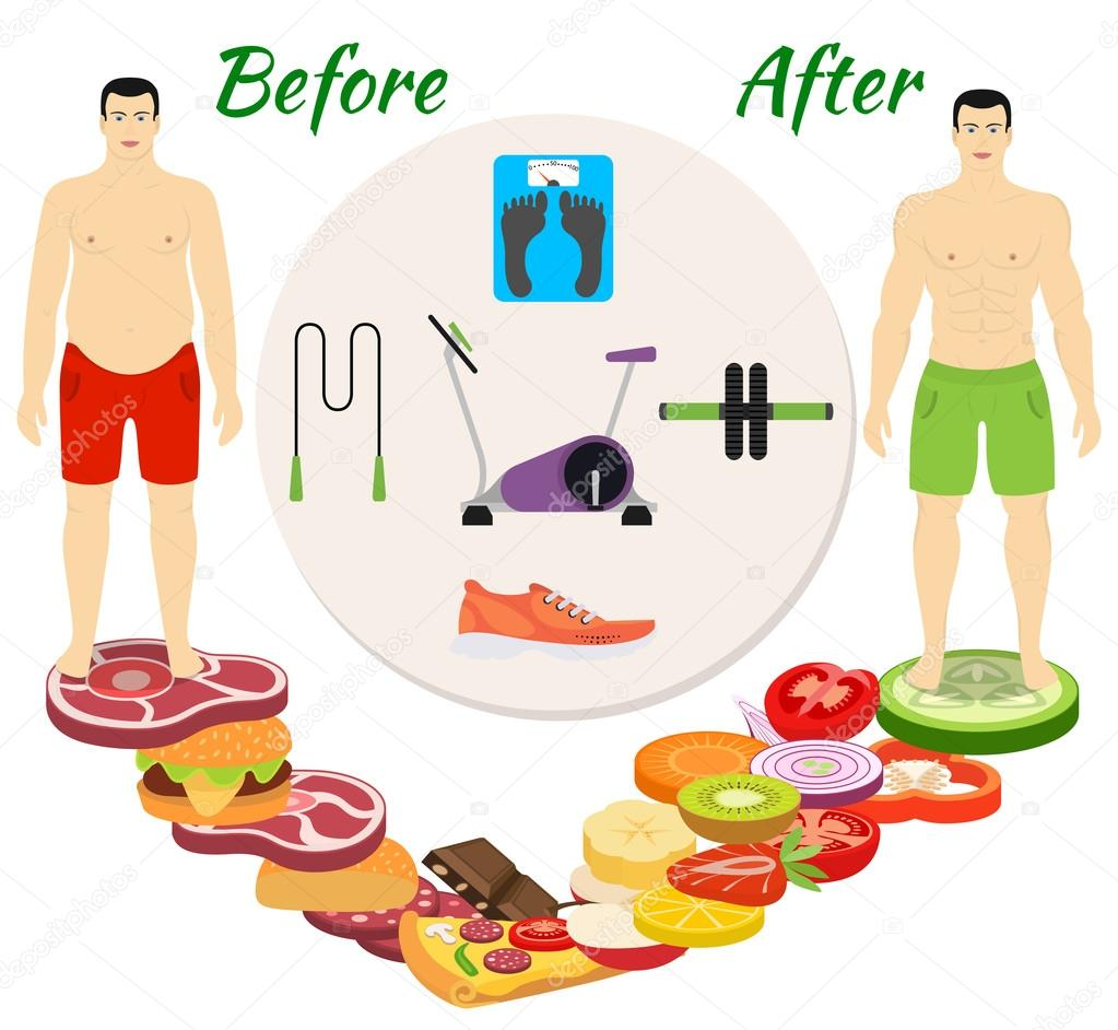 férfiak diétája)