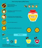 Fényképek Hogyan kell vásárolni a minőségi méz