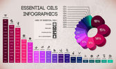 Fotografie Essential oils infographics