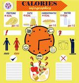 infographic számolás kalória, kalória, diéta