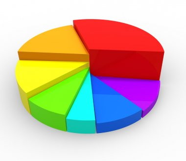 A colorful pie chart- graph. 3d render illustration stock vector
