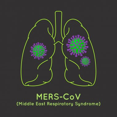 MERS-CoV(Middle East respiratory syndrome coronavirus) image ill