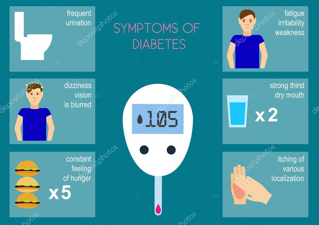 diabetes symtom yrsel