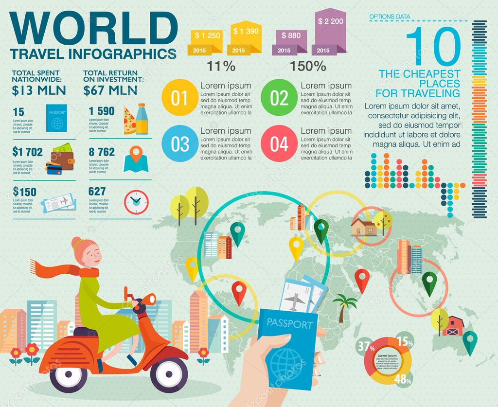 infographie avec ic u00f4nes de donn u00e9es  carte  illustrations et  u00e9l u00e9ments de voyage  design moderne