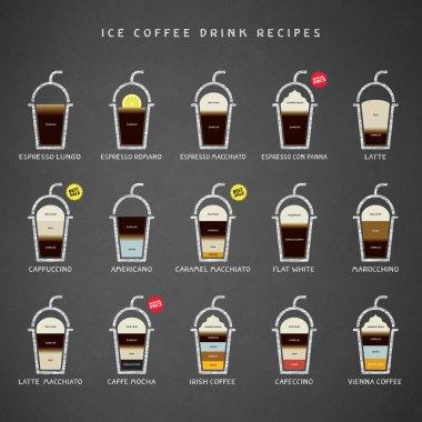 Ice Coffee drinks recipes icons set.