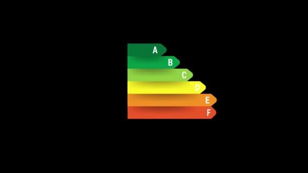 Animation zum Energieeffizienzdiagramm. Animation mit Luma matt