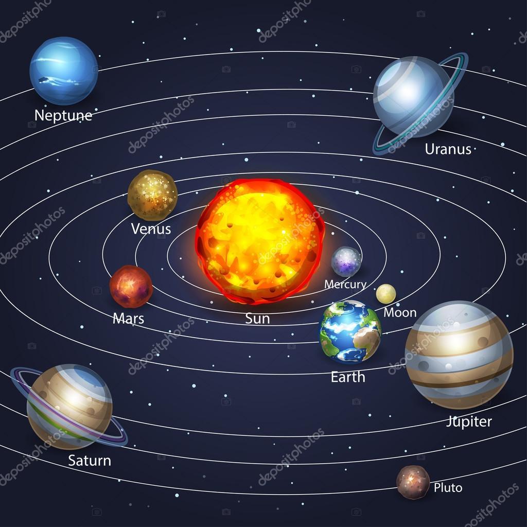 Planetas orbitando a su — Vector de stock © uropek8 #61914725