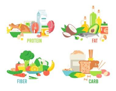 Food sources vector set.