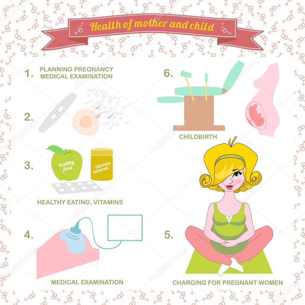 妊娠計画健康なママ B のベクトル イラスト ストックベクター