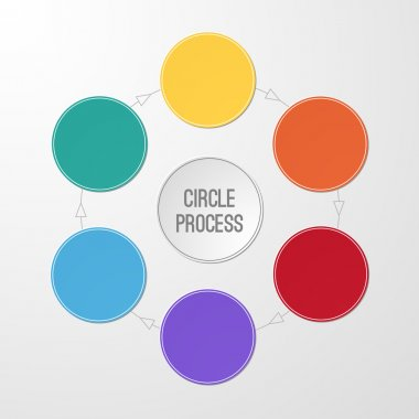 Infographic in the form of circle process diagram