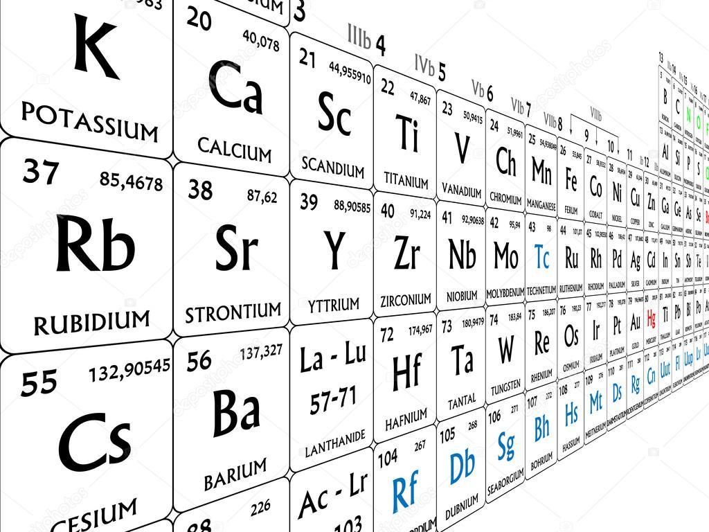 Tabla periodica de los elementos simple negro sobre blanco aislado tabla periodica de los elementos simple negro sobre blanco aislado parte en perspectiva urtaz Gallery