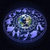a következő reptér környékén: a Föld bolygó a horoszkóp