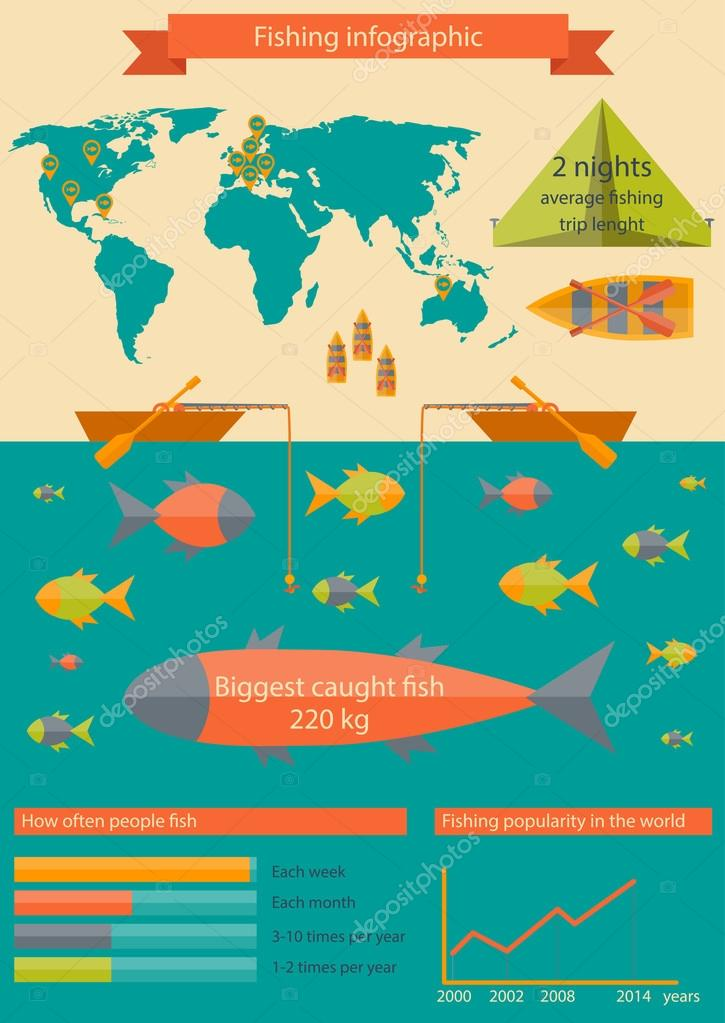 Vector illustration with fishing infographic