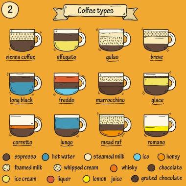 Coffee types icons