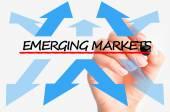 Feltörekvő piacok koncepciója