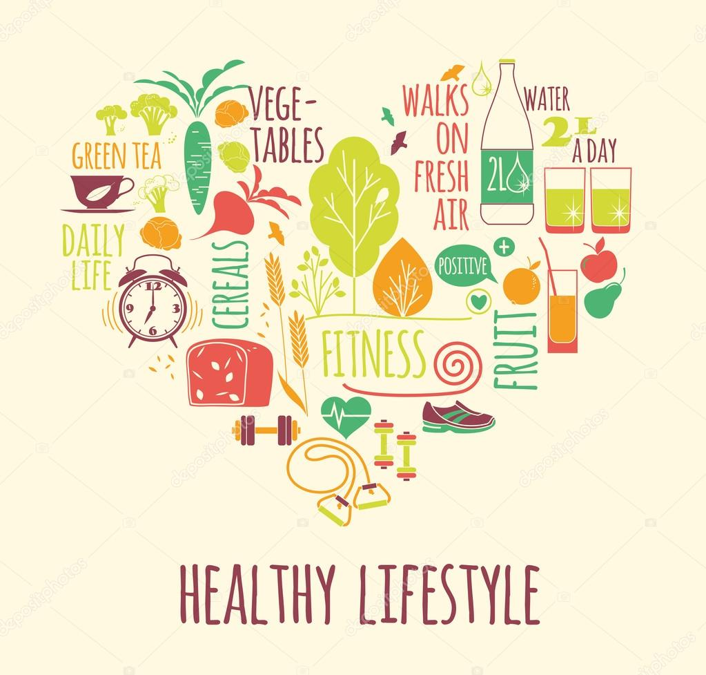 letter healthy lifestyle For that i read books on health care and never miss a television programme where health care is 562 words essay on healthy living essays, letters.