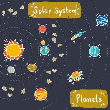Doodle model of Solar System.