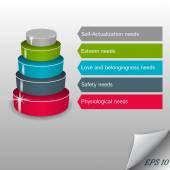 Photo Infographic - vector maslow pyramid