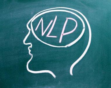 Drawing on a blackboard of a human head