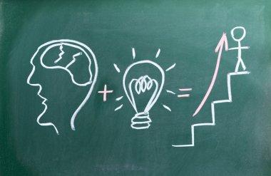 Brain plus idea equals promotion