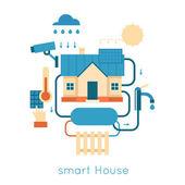 Fotografie Intelligentes Haus drucken
