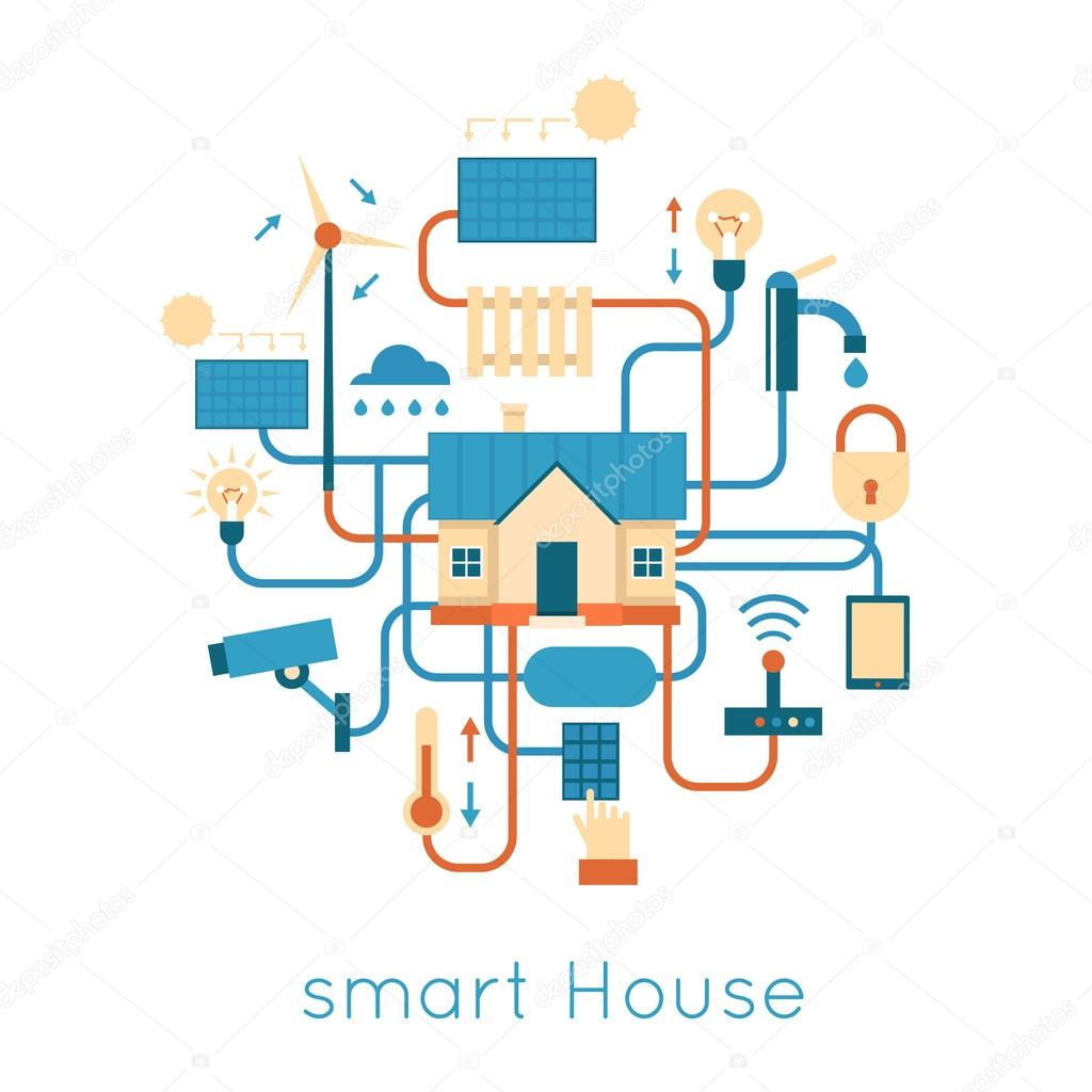 the smart house system essay The data found while following this methodology was organized in clusters to  report the main results on smart house welfare technology.