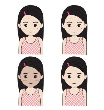 facial skin problems