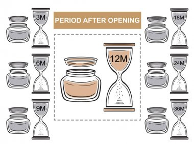 Pao, period use after opening icon set. Product shelf life. Open lid cosmetic packaging and hourglass with different data. Expiration date and consumption of produce. Badge for packing design. Vector icon