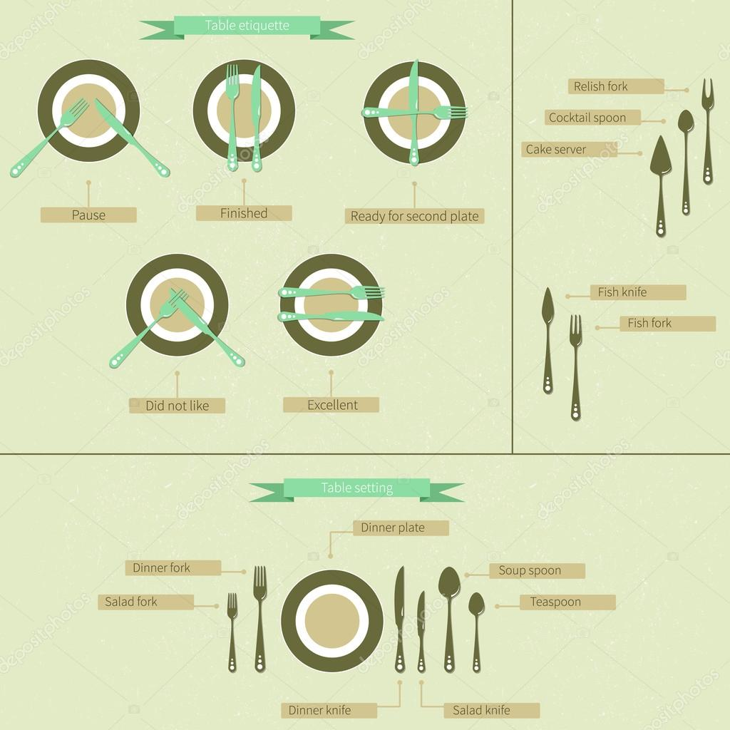 Table setting cutlery infographic. — Stock Vector © dreamcat #120219174