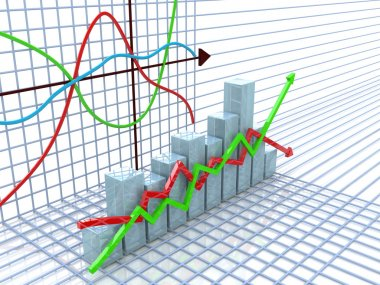 Financial chart and graph