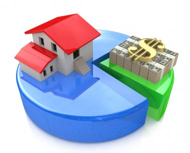 Chart ratio of real estate and finance