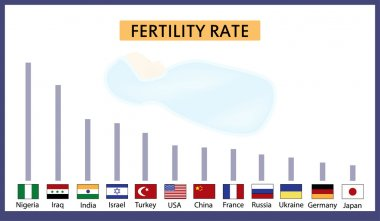 Fertility rates. Infographics. Vector illustration on isolated background