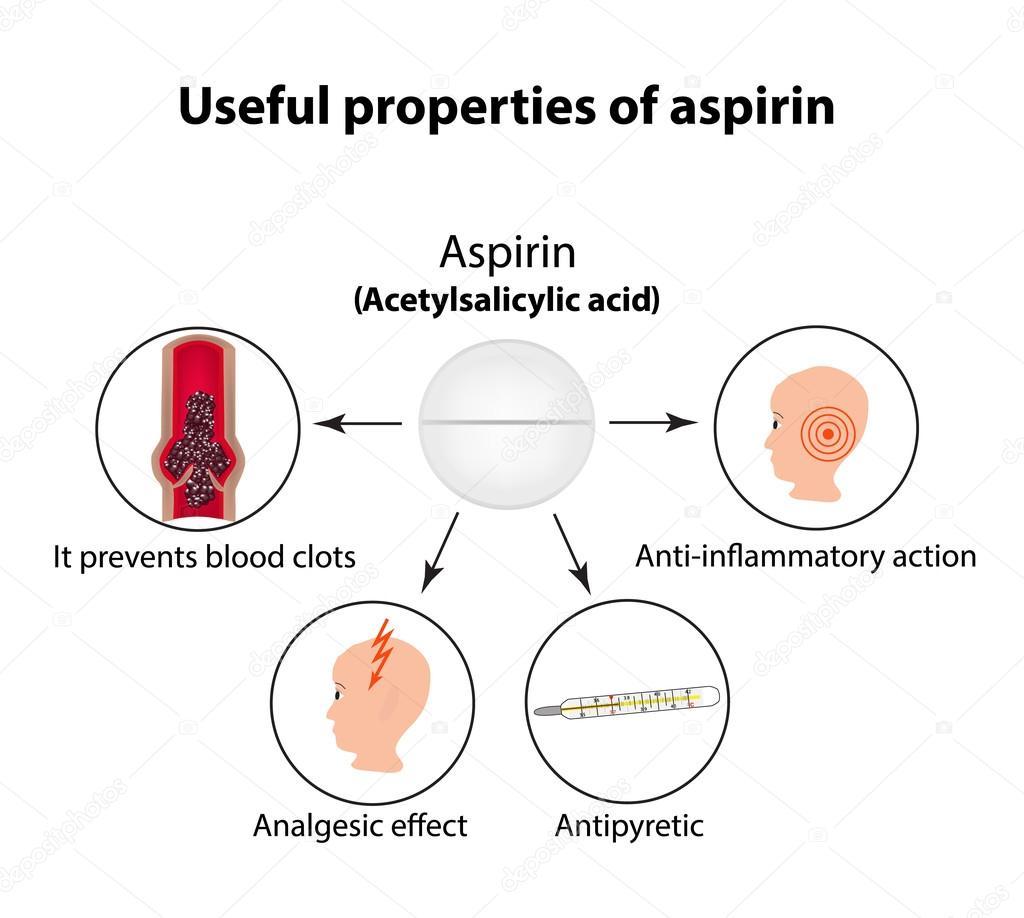 Beneficios de la aspirina